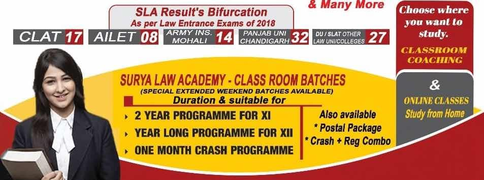 Best Clat coaching in India