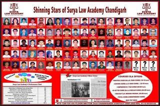 Best coaching institute for clat